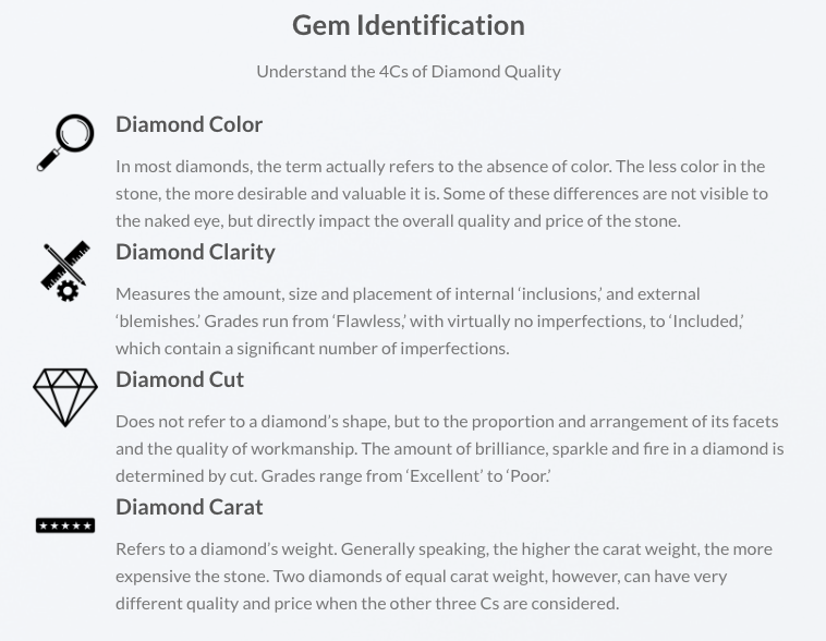 4C's of Diamond Quality